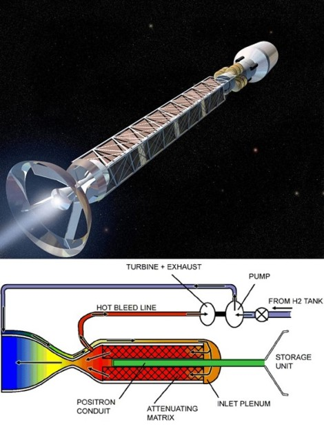 Foguete de antimatéria