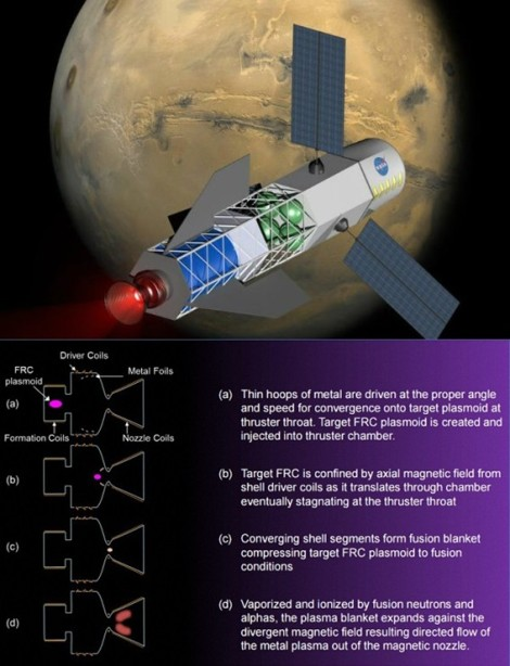 Essa figura autoexplicativa foi tirada de um pdf da NASA